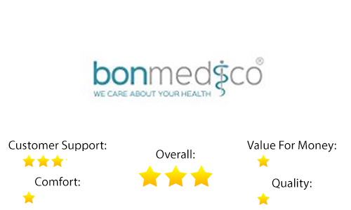 BONMEDICO-BAMBOO-PILLOW-REVIEW