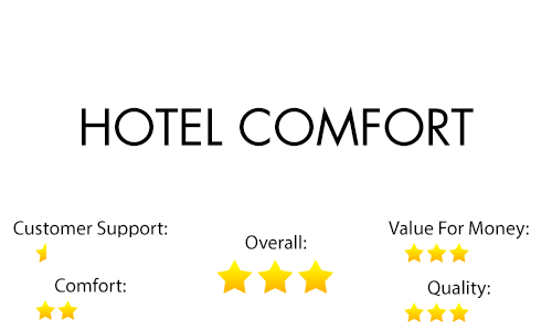 HOTEL-COMFORT-PILLOW-REVIEW